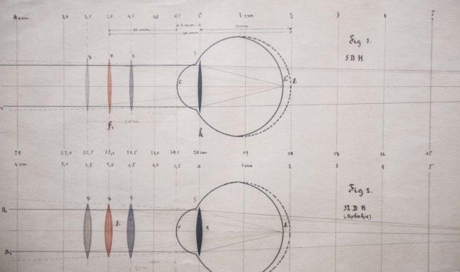 Skizze Brennweite und Strahlenverlauf des einfallenden Lichts am Auge